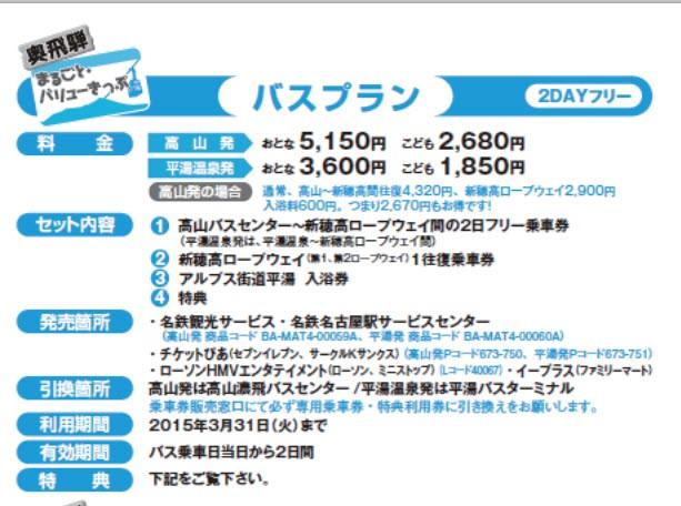 奧飛驒→新穗高