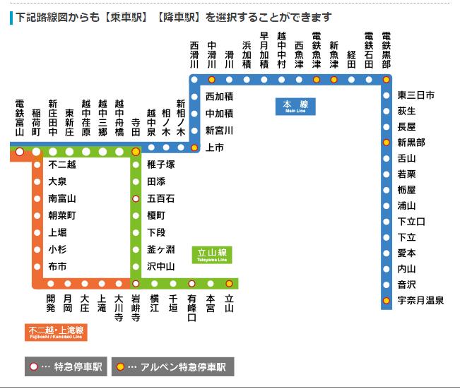 富山地方鐵道路線