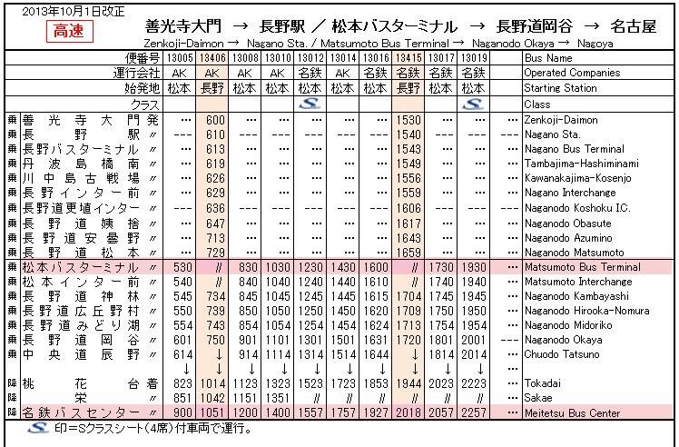 松本→名古屋巴士
