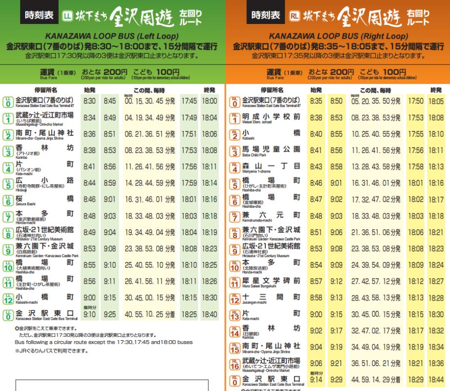 金澤周遊巴士時刻表